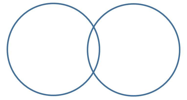 Common marriage Venn